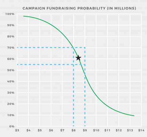 BB_ProbabilityGraph-02
